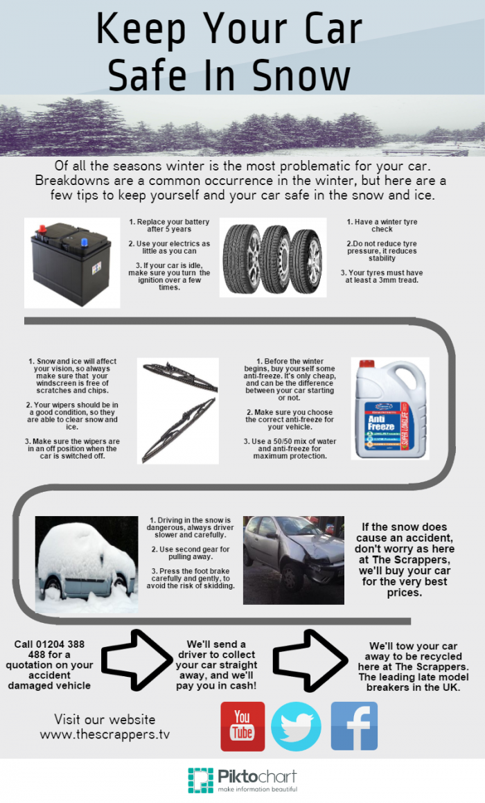 keep your car safe in the winter